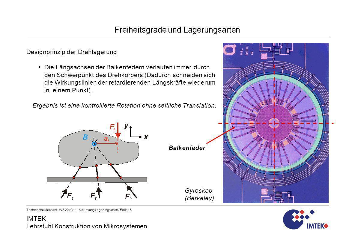 IMTEK Lehrstuhl Konstruktion von Mikrosystemen Technische Mechanik WS 2010/11 - Vorlesung Lagerungsarten / Folie 15 Freiheitsgrade und Lagerungsarten