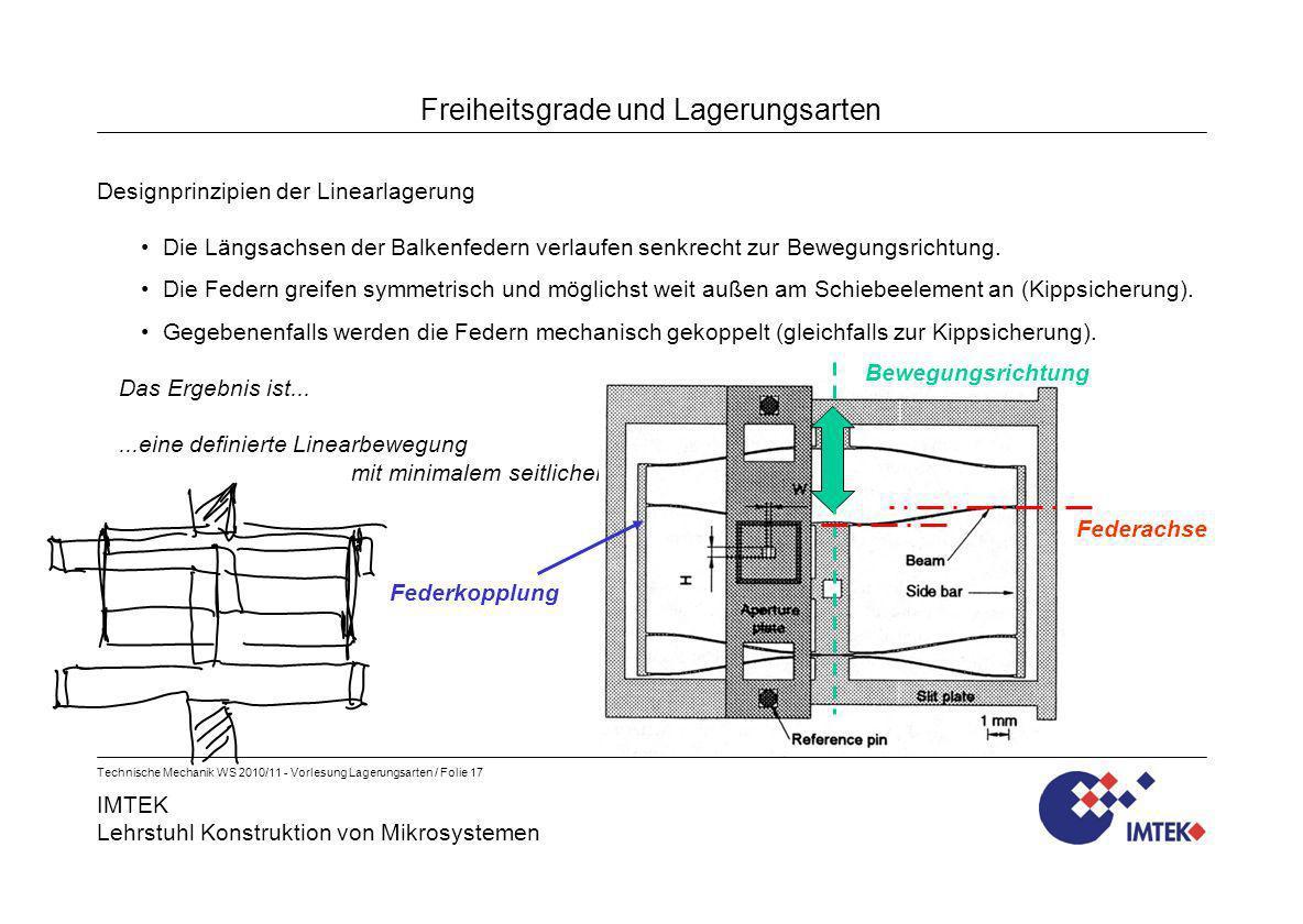 IMTEK Lehrstuhl Konstruktion von Mikrosystemen Technische Mechanik WS 2010/11 - Vorlesung Lagerungsarten / Folie 17 Freiheitsgrade und Lagerungsarten