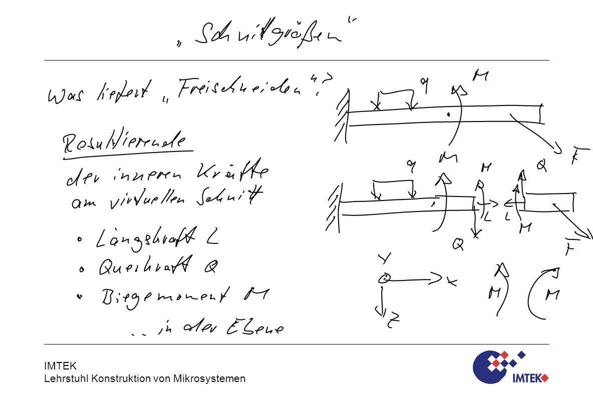 IMTEK Lehrstuhl Konstruktion von Mikrosystemen