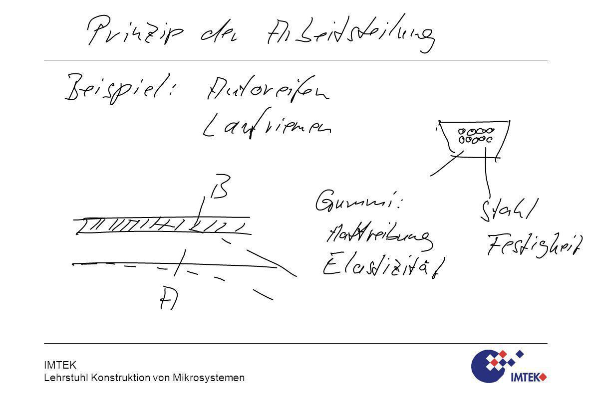 IMTEK Lehrstuhl Konstruktion von Mikrosystemen Technische Mechanik WS 2010/11 - Vorlesung Lagerungsarten / Folie 17 Freiheitsgrade und Lagerungsarten Designprinzipien der Linearlagerung Die Längsachsen der Balkenfedern verlaufen senkrecht zur Bewegungsrichtung.