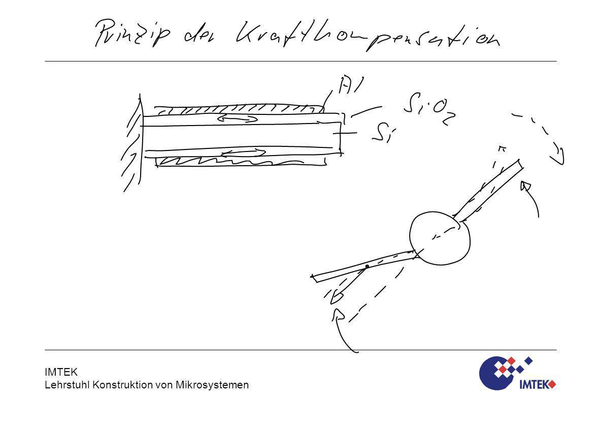 IMTEK Lehrstuhl Konstruktion von Mikrosystemen Technische Mechanik WS 2010/11 - Vorlesung Lagerungsarten / Folie 18 Freiheitsgrade und Lagerungsarten Compliant Structures Im Unterschied zu Komponenten mit integrierten Gelenken wird bei einer Compliant Structure das Verformungsverhalten des gesamten Mikroelementes genutzt.