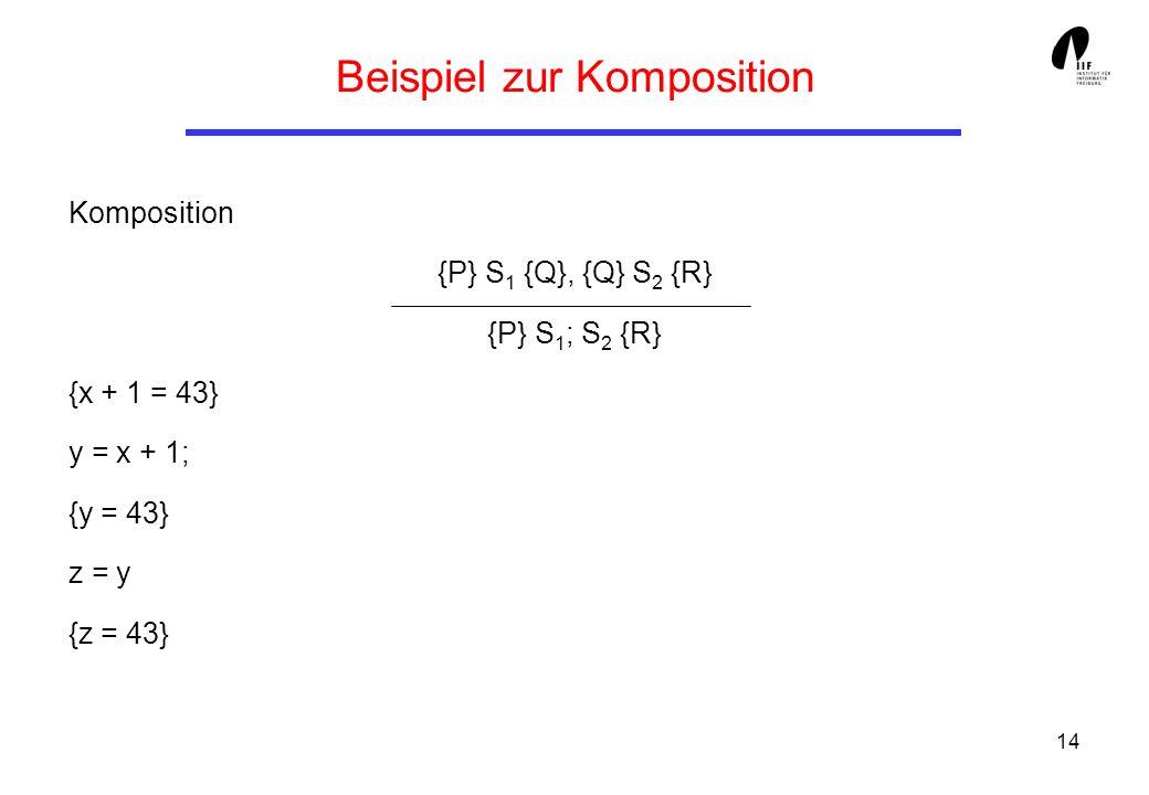 14 Beispiel zur Komposition Komposition {P} S 1 {Q}, {Q} S 2 {R} {P} S 1 ; S 2 {R} {x + 1 = 43} y = x + 1; {y = 43} z = y {z = 43}