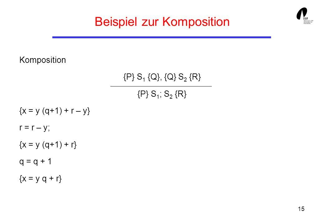 15 Beispiel zur Komposition Komposition {P} S 1 {Q}, {Q} S 2 {R} {P} S 1 ; S 2 {R} {x = y (q+1) + r – y} r = r – y; {x = y (q+1) + r} q = q + 1 {x = y