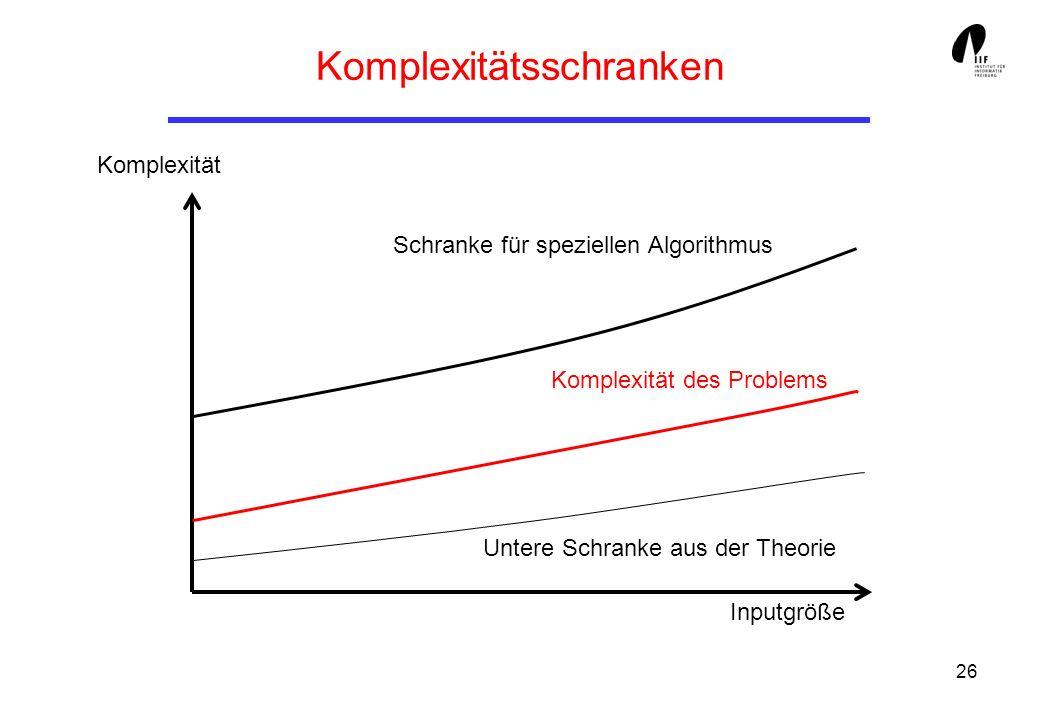 26 Komplexitätsschranken Schranke für speziellen Algorithmus Komplexität des Problems Untere Schranke aus der Theorie Inputgröße Komplexität