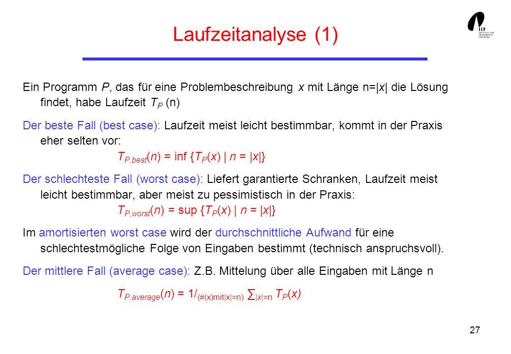 27 Laufzeitanalyse (1) Ein Programm P, das für eine Problembeschreibung x mit Länge n=|x| die Lösung findet, habe Laufzeit T P (n) Der beste Fall (best case): Laufzeit meist leicht bestimmbar, kommt in der Praxis eher selten vor: T P,best (n) = inf {T P (x) | n = |x|} Der schlechteste Fall (worst case): Liefert garantierte Schranken, Laufzeit meist leicht bestimmbar, aber meist zu pessimistisch in der Praxis: T P,worst (n) = sup {T P (x) | n = |x|} Im amortisierten worst case wird der durchschnittliche Aufwand für eine schlechtestmögliche Folge von Eingaben bestimmt (technisch anspruchsvoll).