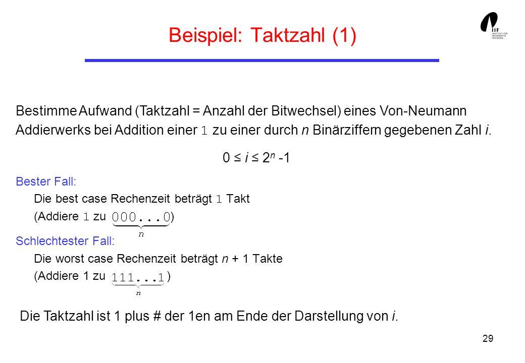 29 Beispiel: Taktzahl (1) Bester Fall: Die best case Rechenzeit beträgt 1 Takt (Addiere 1 zu ) Schlechtester Fall: Die worst case Rechenzeit beträgt n + 1 Takte (Addiere 1 zu ) Bestimme Aufwand (Taktzahl = Anzahl der Bitwechsel) eines Von-Neumann Addierwerks bei Addition einer 1 zu einer durch n Binärziffern gegebenen Zahl i.