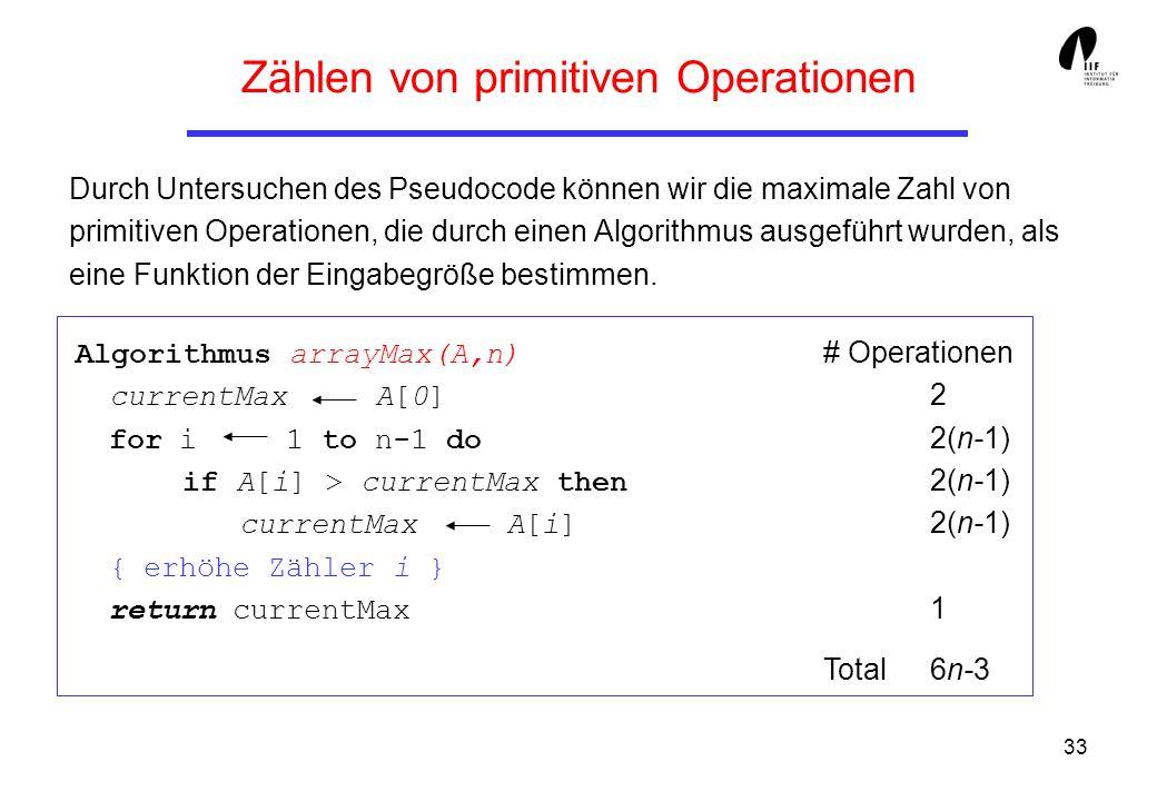 33 Zählen von primitiven Operationen Durch Untersuchen des Pseudocode können wir die maximale Zahl von primitiven Operationen, die durch einen Algorithmus ausgeführt wurden, als eine Funktion der Eingabegröße bestimmen.
