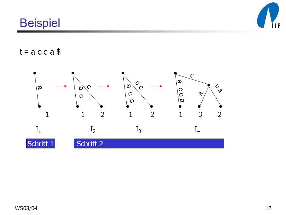 12WS03/04 Beispiel t = a c c a $ a a c a c c a c c a c c c c a a 11 2 1 3 2 Schritt 1Schritt 2 I 1 I 2 I 3 I 4