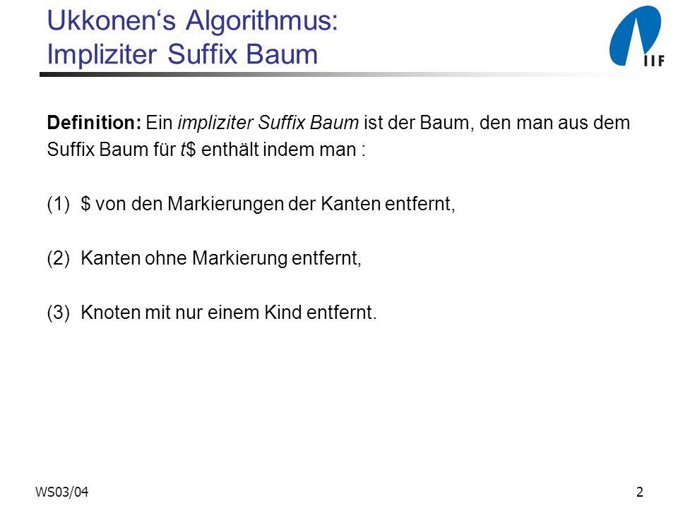 2WS03/04 Ukkonens Algorithmus: Impliziter Suffix Baum Definition: Ein impliziter Suffix Baum ist der Baum, den man aus dem Suffix Baum für t$ enthält