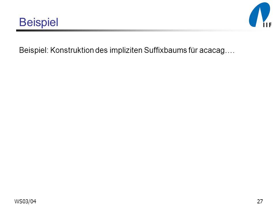27WS03/04 Beispiel Beispiel: Konstruktion des impliziten Suffixbaums für acacag….