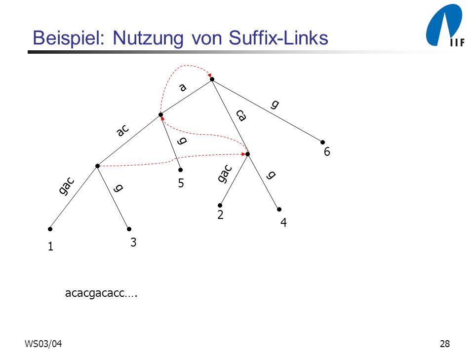 28WS03/04 Beispiel: Nutzung von Suffix-Links 1 3 5 2 4 6 g ca gac ac a g g gac g acacgacacc….