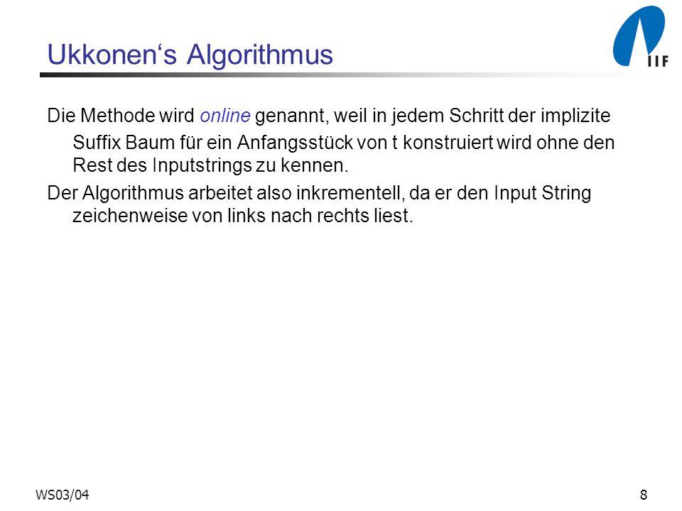 8WS03/04 Ukkonens Algorithmus Die Methode wird online genannt, weil in jedem Schritt der implizite Suffix Baum für ein Anfangsstück von t konstruiert