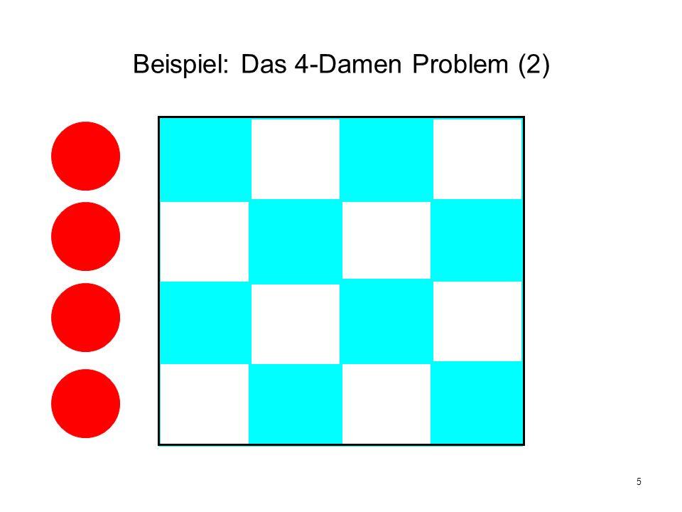 6 Formulierung der Lösung als rekursive Prozedur Methode FindeStellung (int i; boolean gefunden); (*findet Lösung ab Spalte i, wenn es eine gibt, und liefert den Wert gefunden = true, sonst gefunden = false *) gefunden = false; j = 0; repeat (* wähle nächste Zeile j *) if (*Dame in Zeile j und Spalte i bedroht keine bisher platzierte *) then (* setze Dame auf Position (j, i) *); if (* keine nächste Spalte mehr *) then (* fertig; Abbruch *) else (* betrachte nächste Spalte *) FindeStellung (i+1, gefunden); if not gefunden then (* Backtrack: mache Wahl rückgängig *) until gefunden or (* alle Zeilen probiert *)