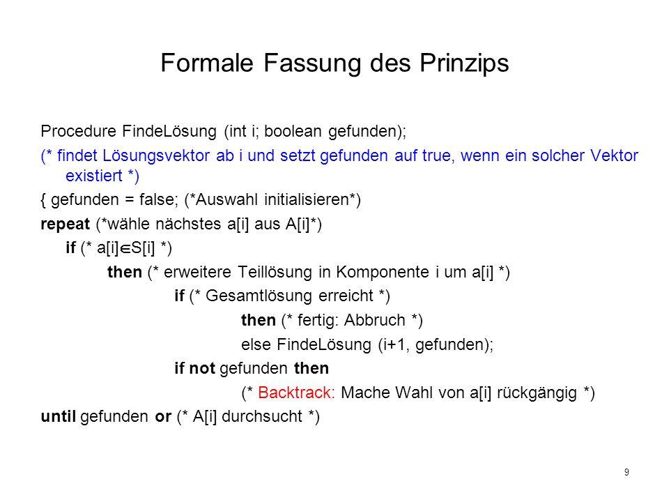 9 Formale Fassung des Prinzips Procedure FindeLösung (int i; boolean gefunden); (* findet Lösungsvektor ab i und setzt gefunden auf true, wenn ein solcher Vektor existiert *) { gefunden = false; (*Auswahl initialisieren*) repeat (*wähle nächstes a[i] aus A[i]*) if (* a[i] S[i] *) then (* erweitere Teillösung in Komponente i um a[i] *) if (* Gesamtlösung erreicht *) then (* fertig: Abbruch *) else FindeLösung (i+1, gefunden); if not gefunden then (* Backtrack: Mache Wahl von a[i] rückgängig *) until gefunden or (* A[i] durchsucht *)