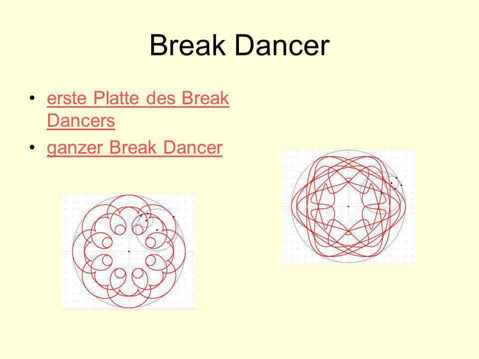 Break Dancer erste Platte des Break Dancerserste Platte des Break Dancers ganzer Break Dancer