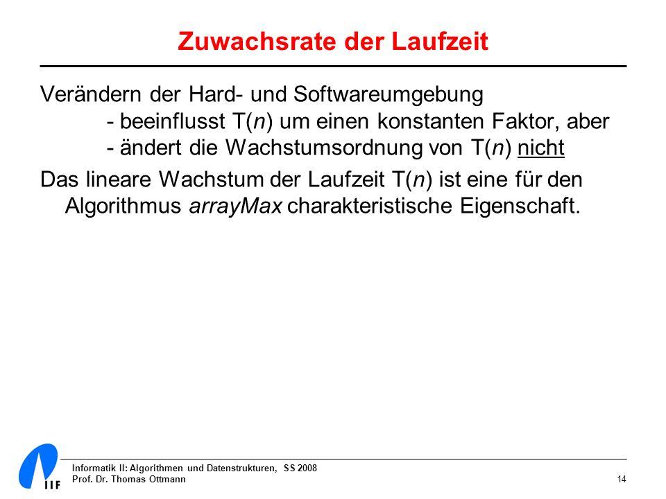 Informatik II: Algorithmen und Datenstrukturen, SS 2008 Prof. Dr. Thomas Ottmann14 Zuwachsrate der Laufzeit Verändern der Hard- und Softwareumgebung -