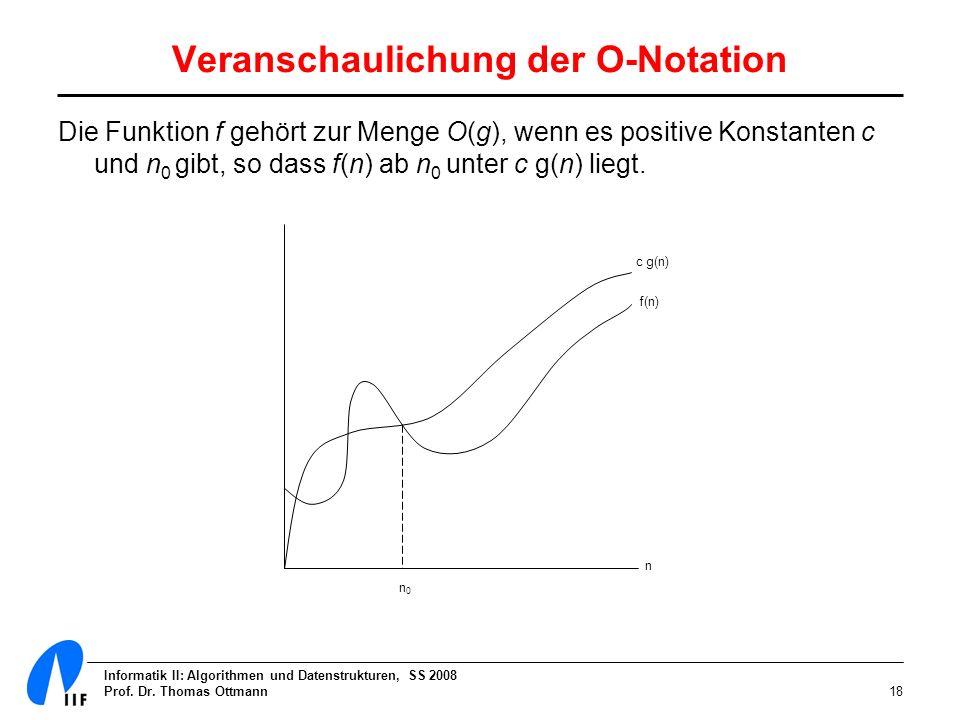 Informatik II: Algorithmen und Datenstrukturen, SS 2008 Prof. Dr. Thomas Ottmann18 Veranschaulichung der O-Notation Die Funktion f gehört zur Menge O(