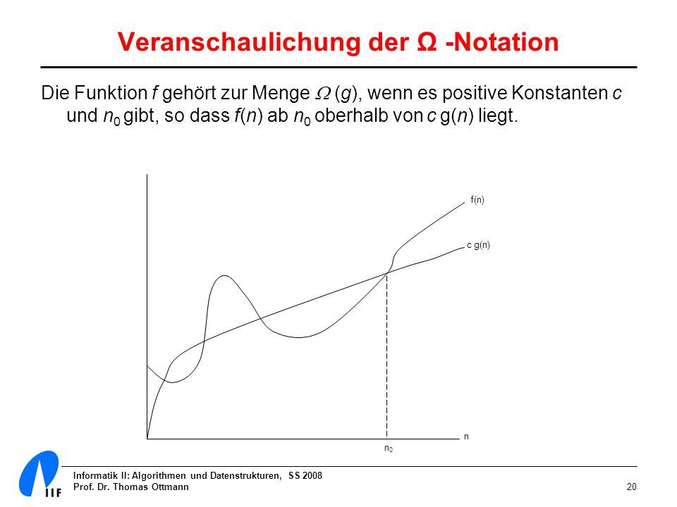Informatik II: Algorithmen und Datenstrukturen, SS 2008 Prof. Dr. Thomas Ottmann20 Veranschaulichung der Ω -Notation Die Funktion f gehört zur Menge (