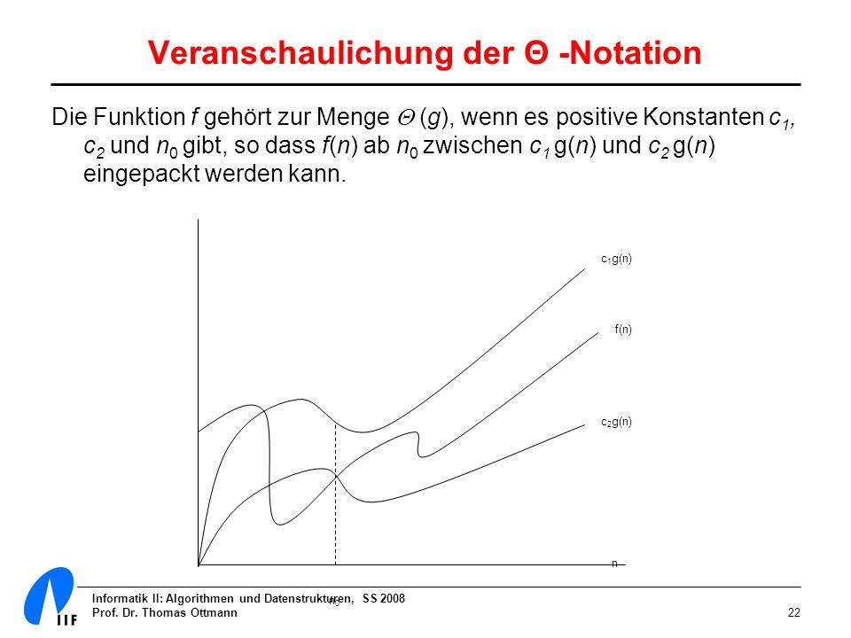 Informatik II: Algorithmen und Datenstrukturen, SS 2008 Prof. Dr. Thomas Ottmann22 Veranschaulichung der Θ -Notation Die Funktion f gehört zur Menge (