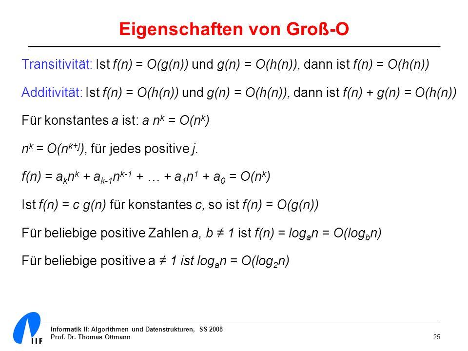 Informatik II: Algorithmen und Datenstrukturen, SS 2008 Prof. Dr. Thomas Ottmann25 Eigenschaften von Groß-O Transitivität: Ist f(n) = O(g(n)) und g(n)