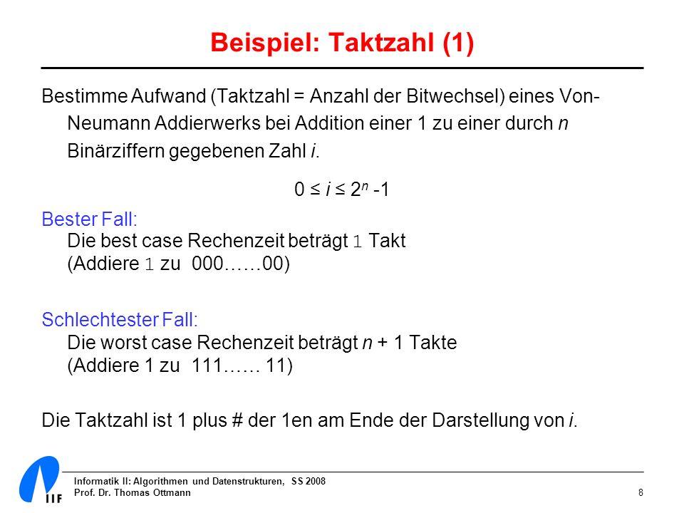 Informatik II: Algorithmen und Datenstrukturen, SS 2008 Prof. Dr. Thomas Ottmann8 Beispiel: Taktzahl (1) Bestimme Aufwand (Taktzahl = Anzahl der Bitwe