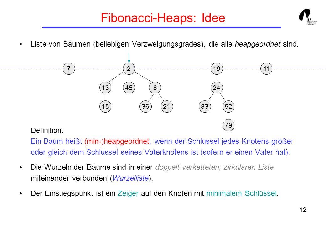 12 Fibonacci-Heaps: Idee Liste von Bäumen (beliebigen Verzweigungsgrades), die alle heapgeordnet sind.