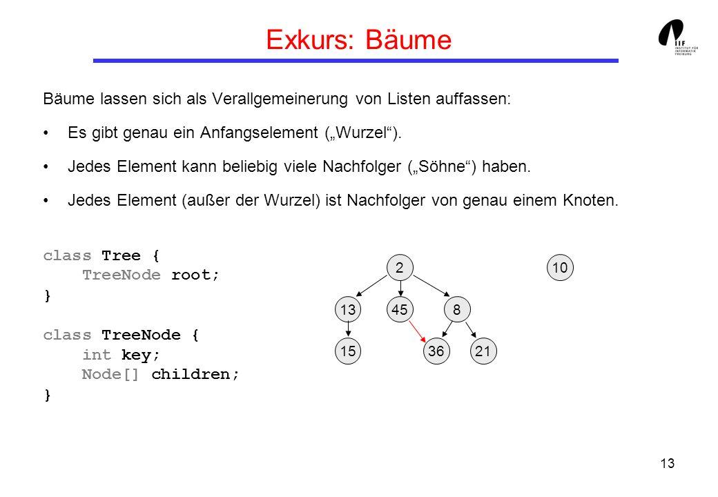 13 Exkurs: Bäume Bäume lassen sich als Verallgemeinerung von Listen auffassen: Es gibt genau ein Anfangselement (Wurzel).
