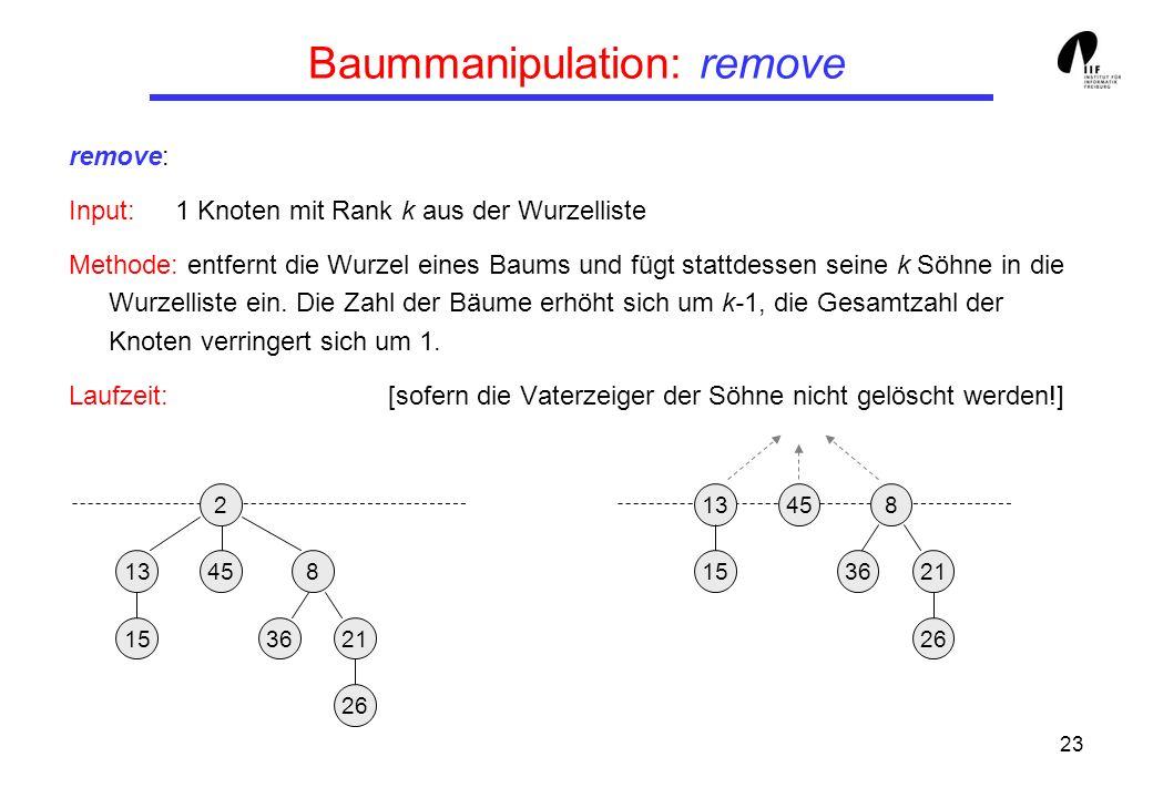 23 Baummanipulation: remove remove: Input:1 Knoten mit Rank k aus der Wurzelliste Methode: entfernt die Wurzel eines Baums und fügt stattdessen seine k Söhne in die Wurzelliste ein.