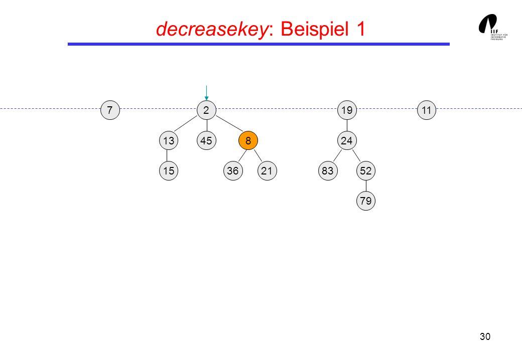 30 decreasekey: Beispiel 1 219 13458 3621 24 158352 79 117