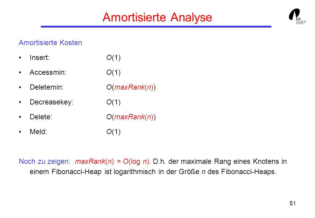 51 Amortisierte Analyse Amortisierte Kosten Insert:O(1) Accessmin:O(1) Deletemin:O(maxRank(n)) Decreasekey:O(1) Delete:O(maxRank(n)) Meld:O(1) Noch zu zeigen: maxRank(n) = O(log n).