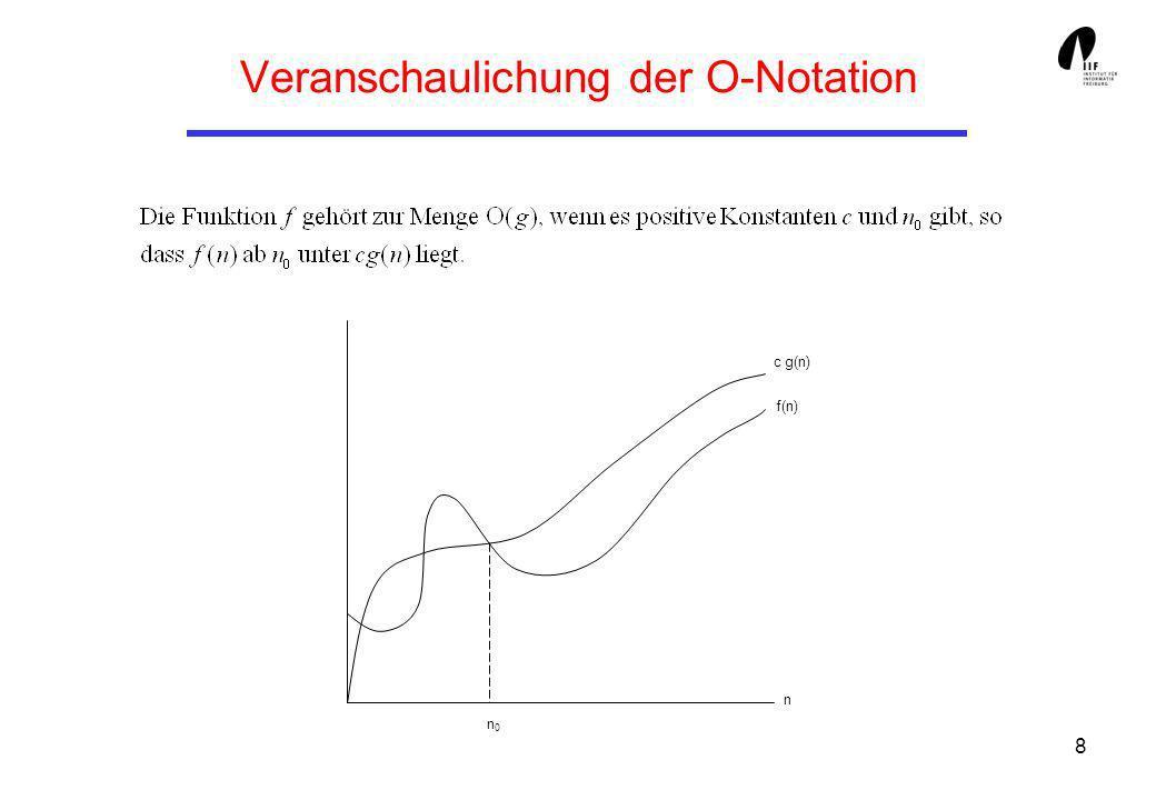 9 Die Ω -Notation Sei eine Funktion gegeben, dann ist folgende Menge von Funktionen: Die -Notation gibt also eine asymptotisch untere Grenze für eine Funktion.