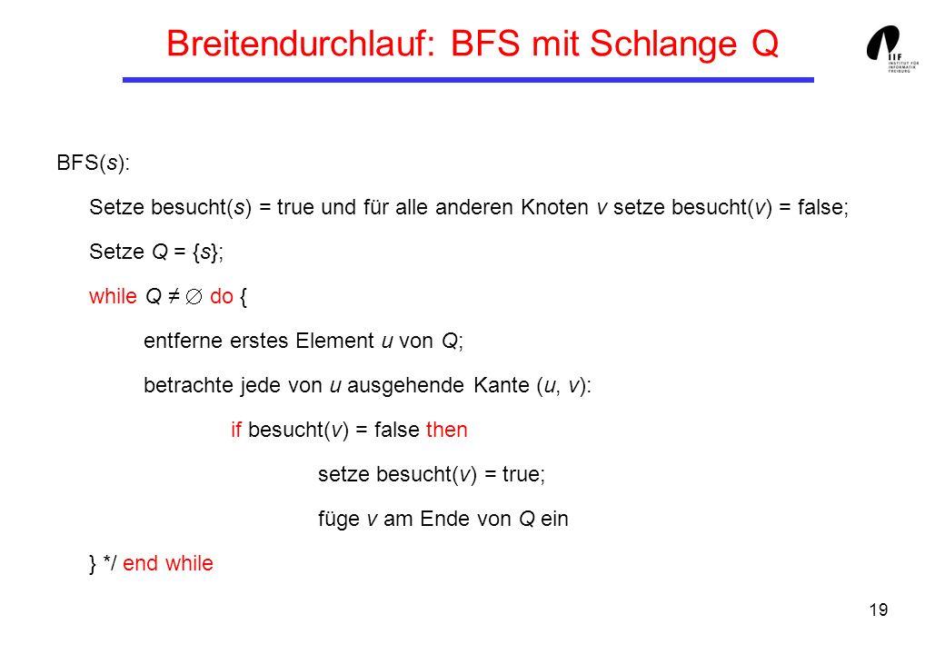 19 Breitendurchlauf: BFS mit Schlange Q BFS(s): Setze besucht(s) = true und für alle anderen Knoten v setze besucht(v) = false; Setze Q = {s}; while Q