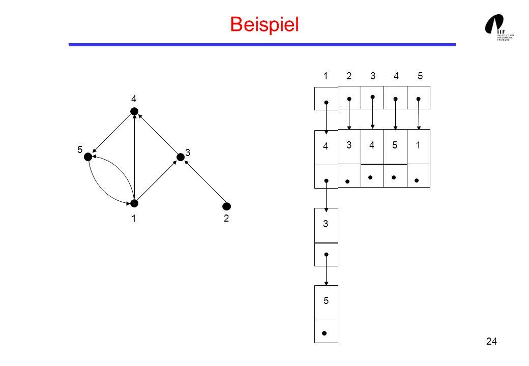24 Beispiel 5 4 1 3 2 4 3 5 5 1 1 2 3 4 5 3 4
