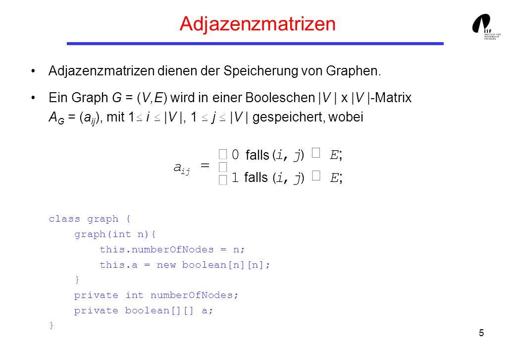 5 Adjazenzmatrizen Adjazenzmatrizen dienen der Speicherung von Graphen. Ein Graph G = (V,E) wird in einer Booleschen |V | x |V |-Matrix A G = (a ij ),