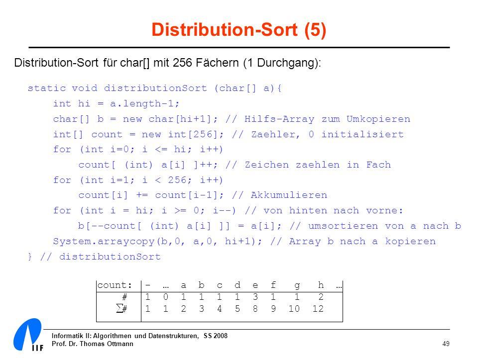 Informatik II: Algorithmen und Datenstrukturen, SS 2008 Prof.