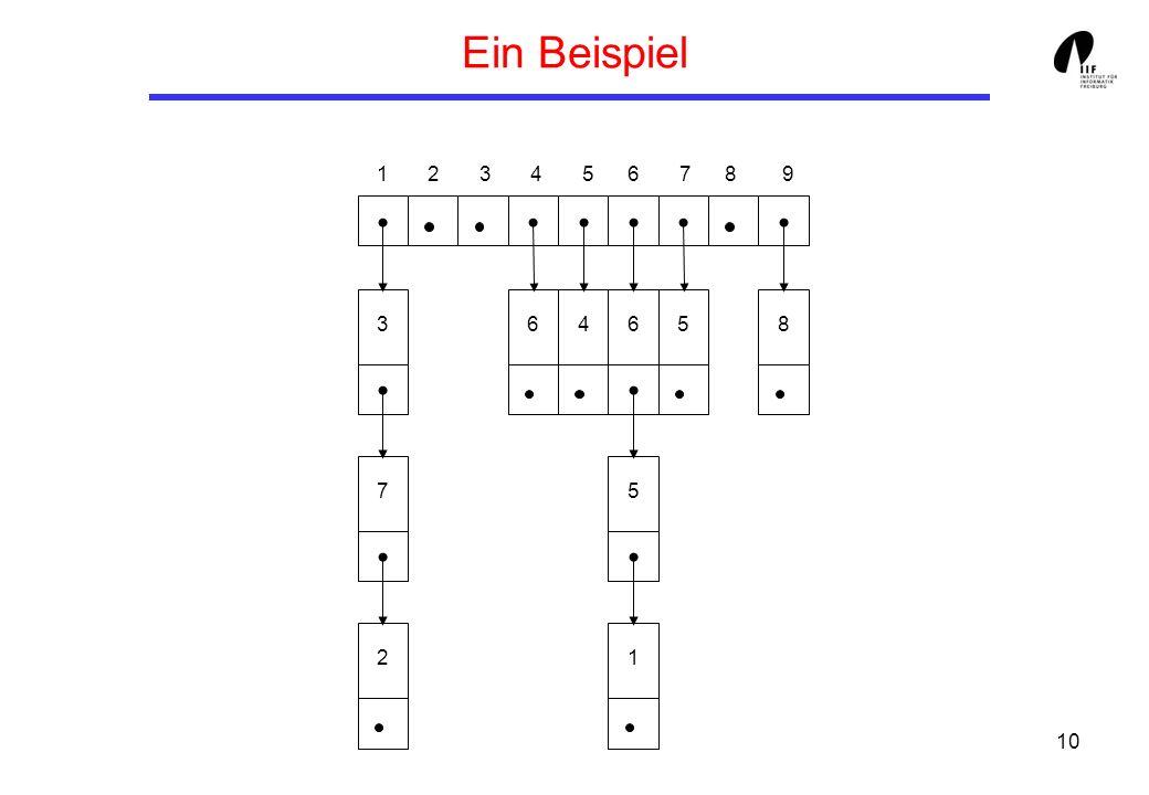 10 Ein Beispiel 3 7 2 64658 5 1 1 2 3 4 5 6 7 8 9