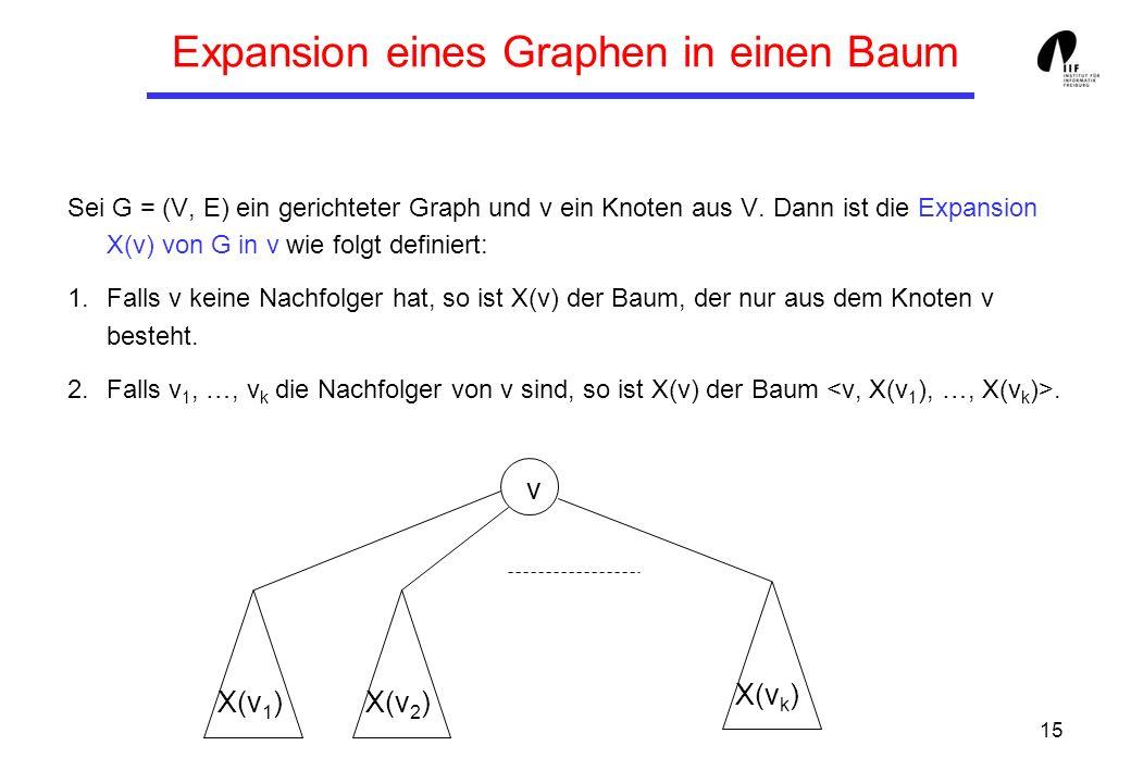 15 Expansion eines Graphen in einen Baum Sei G = (V, E) ein gerichteter Graph und v ein Knoten aus V.