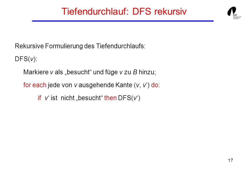 17 Tiefendurchlauf: DFS rekursiv Rekursive Formulierung des Tiefendurchlaufs: DFS(v): Markiere v als besucht und füge v zu B hinzu; for each jede von v ausgehende Kante (v, v) do: if v ist nicht besucht then DFS(v)