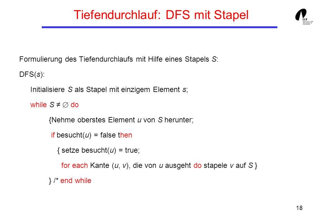 18 Tiefendurchlauf: DFS mit Stapel Formulierung des Tiefendurchlaufs mit Hilfe eines Stapels S: DFS(s): Initialisiere S als Stapel mit einzigem Element s; while S do {Nehme oberstes Element u von S herunter; if besucht(u) = false then { setze besucht(u) = true; for each Kante (u, v), die von u ausgeht do stapele v auf S } } /* end while