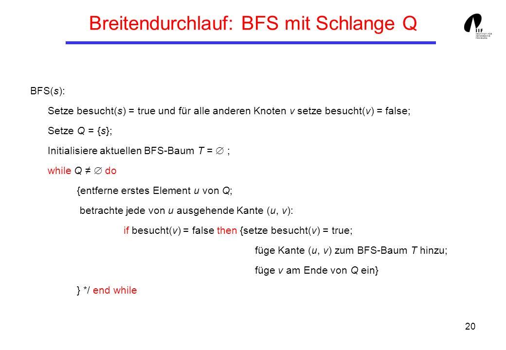 20 Breitendurchlauf: BFS mit Schlange Q BFS(s): Setze besucht(s) = true und für alle anderen Knoten v setze besucht(v) = false; Setze Q = {s}; Initialisiere aktuellen BFS-Baum T = ; while Q do {entferne erstes Element u von Q; betrachte jede von u ausgehende Kante (u, v): if besucht(v) = false then {setze besucht(v) = true; füge Kante (u, v) zum BFS-Baum T hinzu; füge v am Ende von Q ein} } */ end while