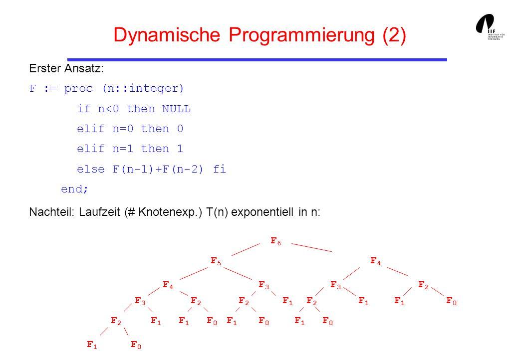 Dynamische Programmierung (2) Erster Ansatz: F := proc (n::integer) if n<0 then NULL elif n=0 then 0 elif n=1 then 1 else F(n-1)+F(n-2) fi end; Nachte
