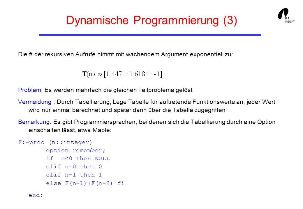 Dynamische Programmierung (3) Die # der rekursiven Aufrufe nimmt mit wachendem Argument exponentiell zu: Problem: Es werden mehrfach die gleichen Teil