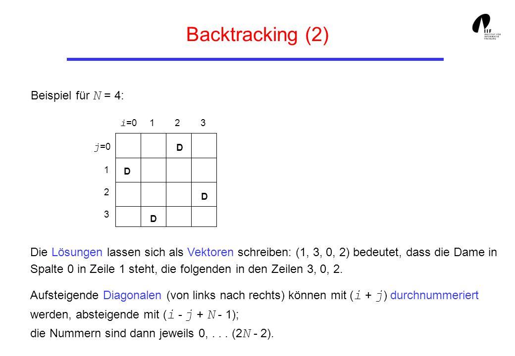 Backtracking (2) Beispiel für N = 4: Die Lösungen lassen sich als Vektoren schreiben: (1, 3, 0, 2) bedeutet, dass die Dame in Spalte 0 in Zeile 1 steh