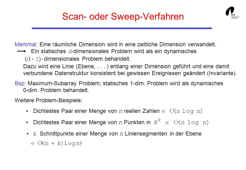 Scan- oder Sweep-Verfahren Merkmal: Eine räumliche Dimension wird in eine zeitliche Dimension verwandelt. Ein statisches d -dimensionales Problem wird
