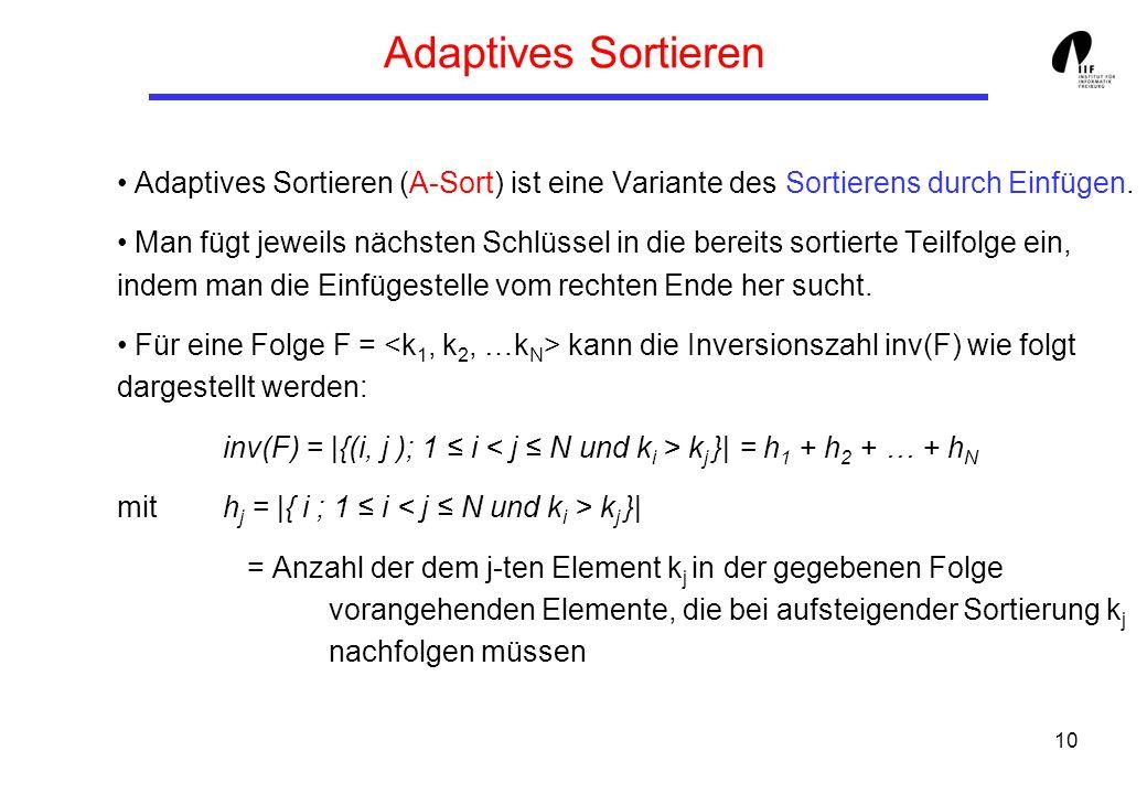 10 Adaptives Sortieren Adaptives Sortieren (A-Sort) ist eine Variante des Sortierens durch Einfügen. Man fügt jeweils nächsten Schlüssel in die bereit
