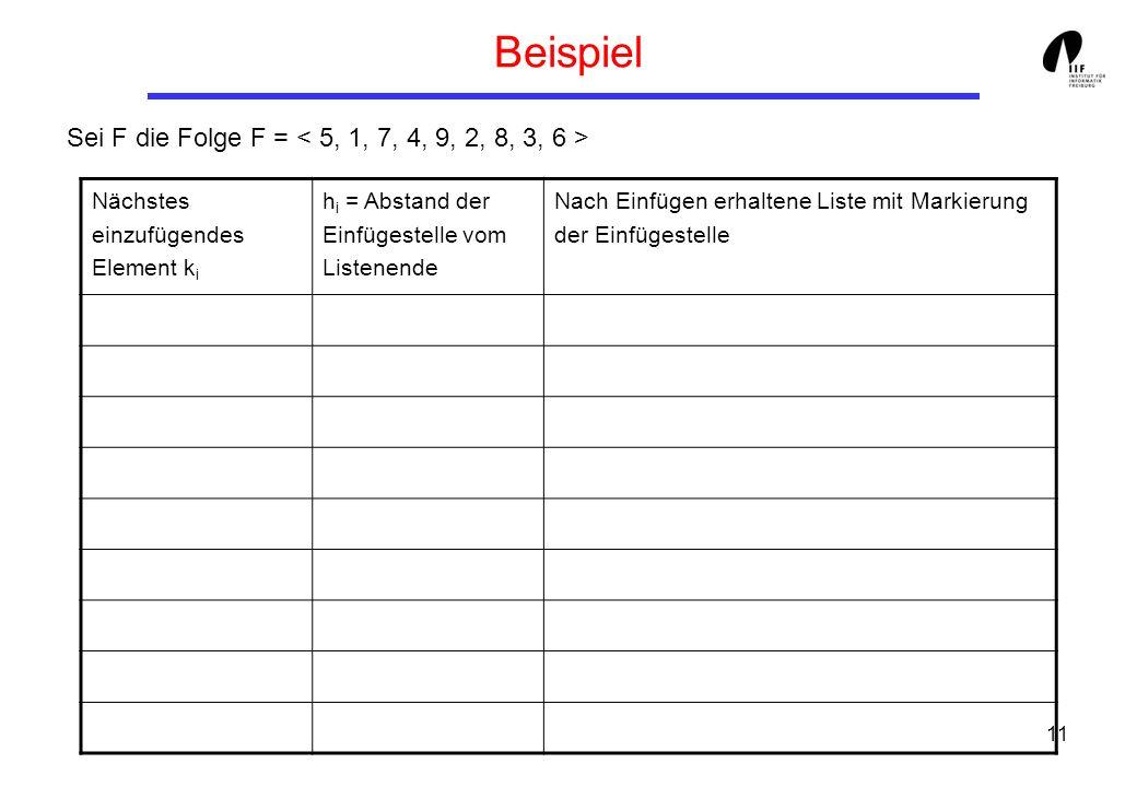 11 Beispiel Sei F die Folge F = Nächstes einzufügendes Element k i h i = Abstand der Einfügestelle vom Listenende Nach Einfügen erhaltene Liste mit Ma