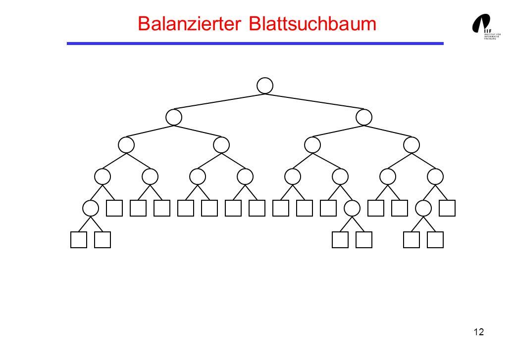 12 Balanzierter Blattsuchbaum
