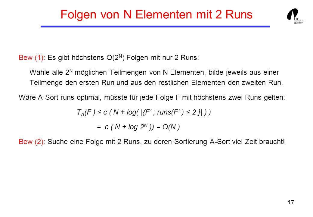17 Folgen von N Elementen mit 2 Runs Bew (1): Es gibt höchstens O(2 N ) Folgen mit nur 2 Runs: Wähle alle 2 N möglichen Teilmengen von N Elementen, bi