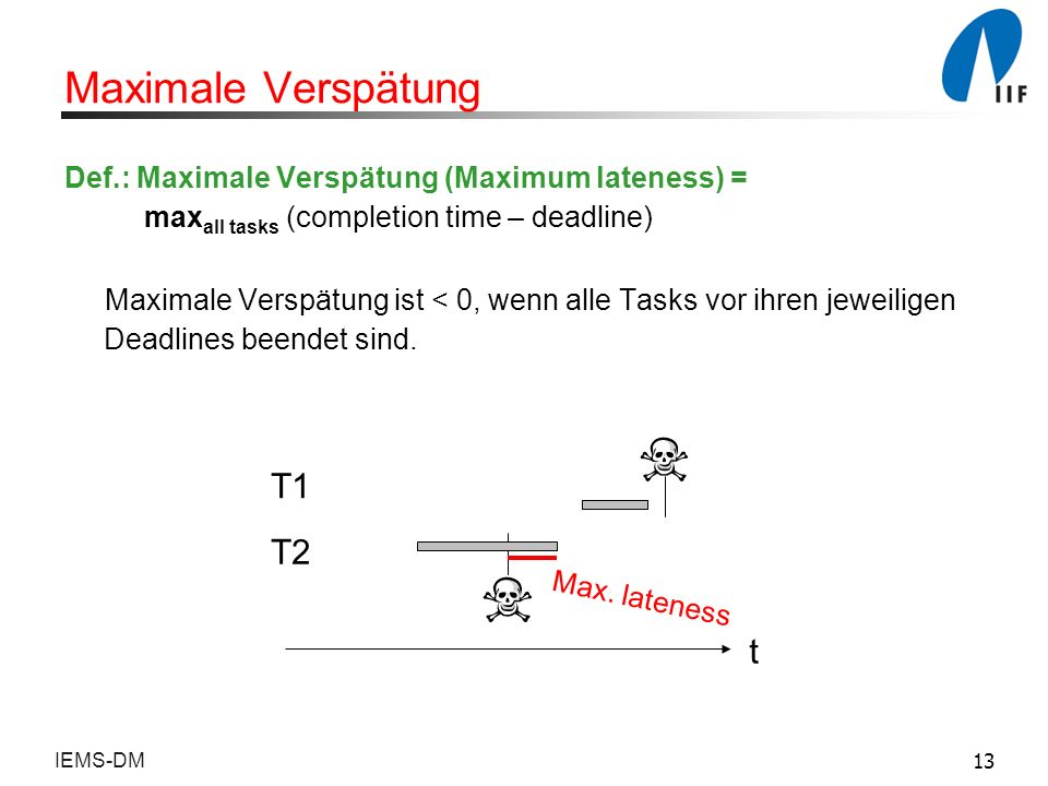 13IEMS-DM Maximale Verspätung Def.: Maximale Verspätung (Maximum lateness) = max all tasks (completion time – deadline) Maximale Verspätung ist < 0, w