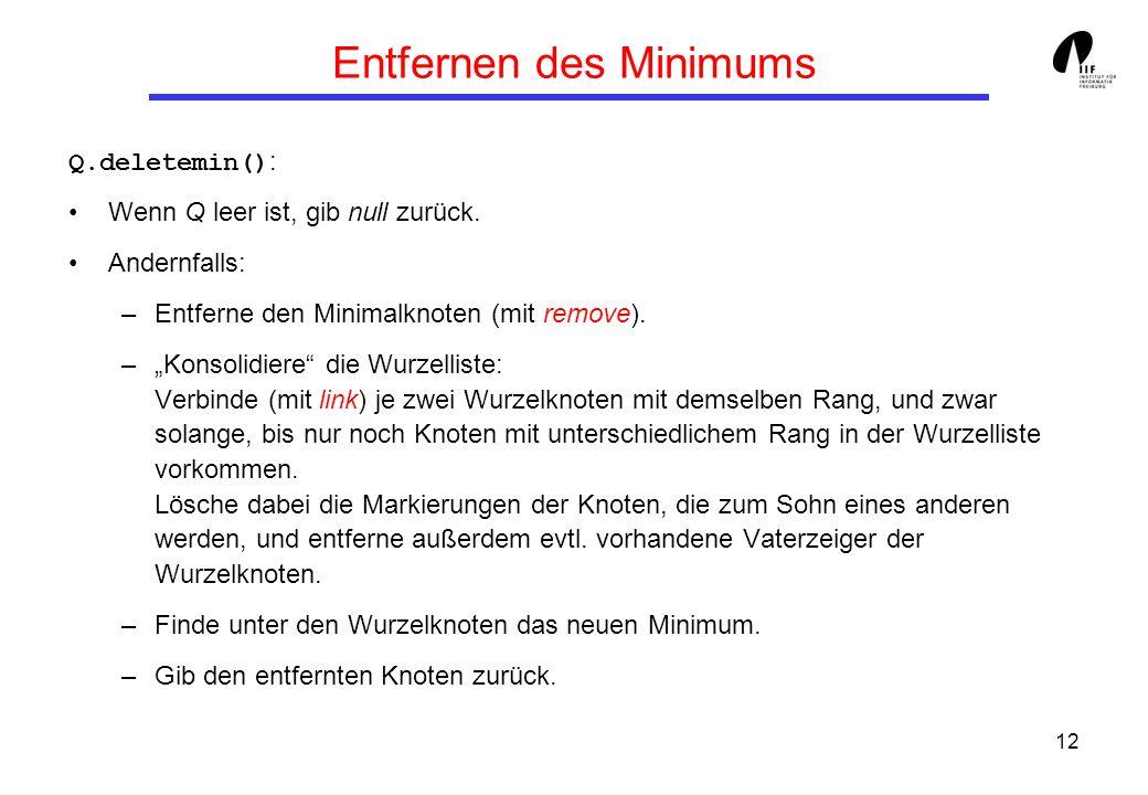 12 Entfernen des Minimums Q.deletemin() : Wenn Q leer ist, gib null zurück. Andernfalls: –Entferne den Minimalknoten (mit remove). –Konsolidiere die W
